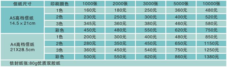 上海/信纸印刷价格表(适用于公司信纸、商务信纸、信笺、便笔笺... )